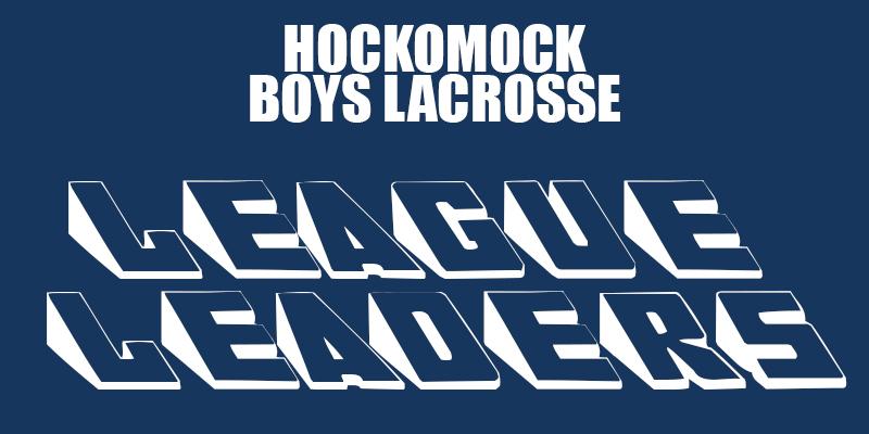 2019 Hockomock boys lacrosse League Leaders