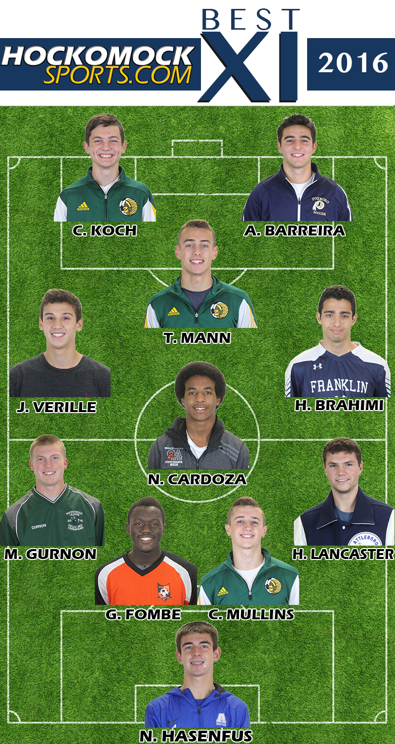 2016 HockomockSports Boys Soccer Awards