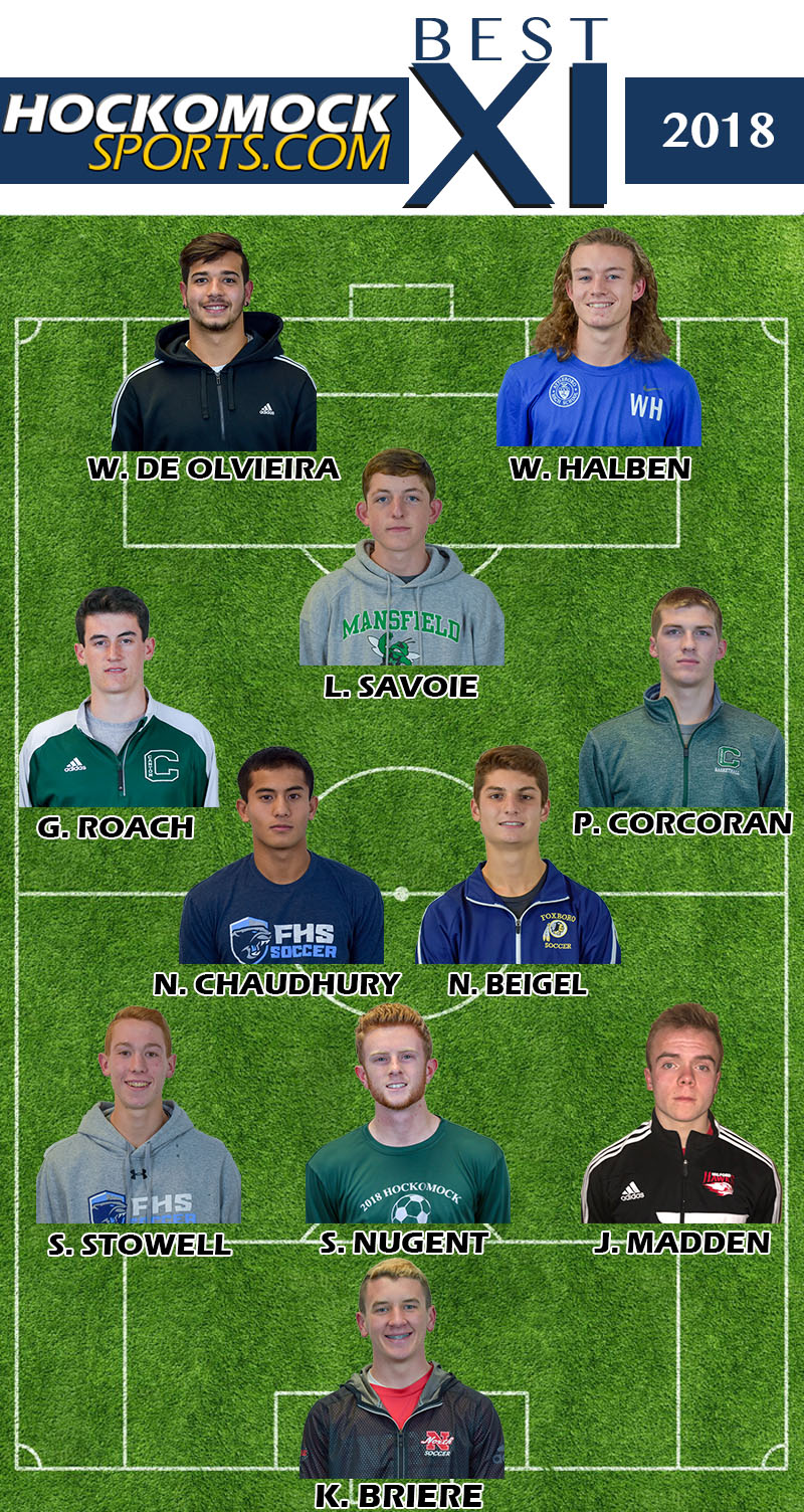 2018 HockomockSports Boys Soccer Awards