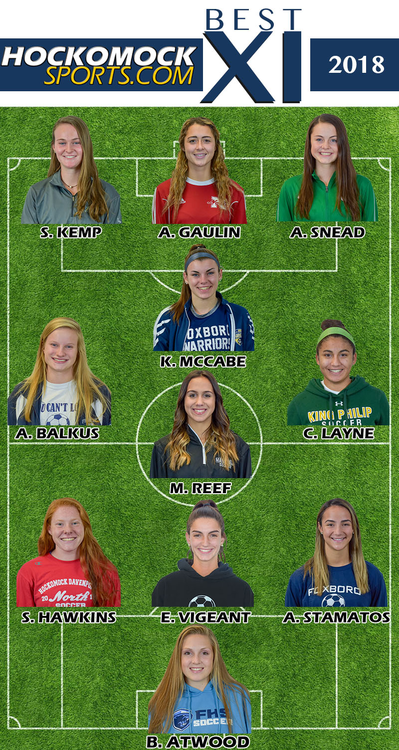 2018 HockomockSports Girls Soccer Awards