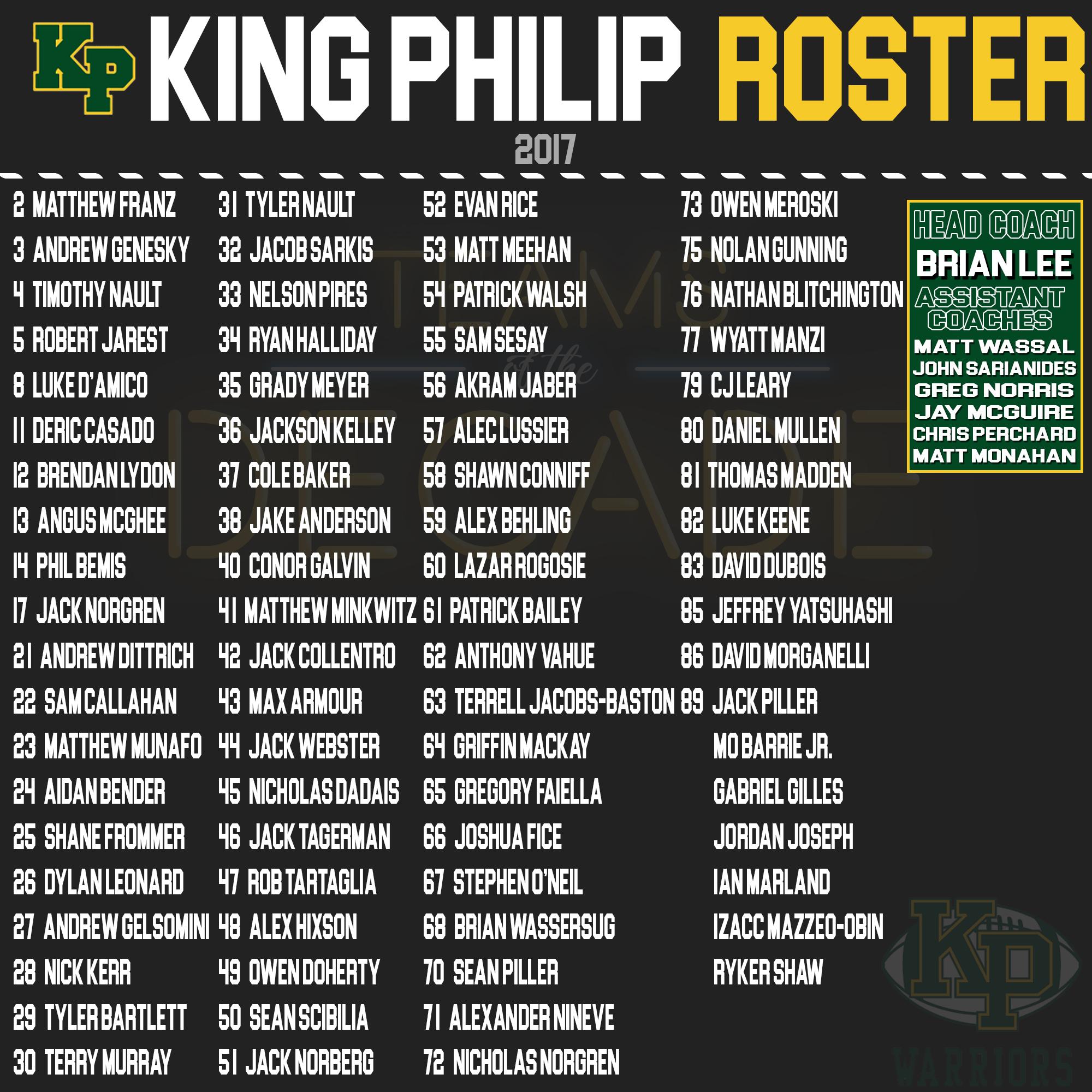 King Philip football