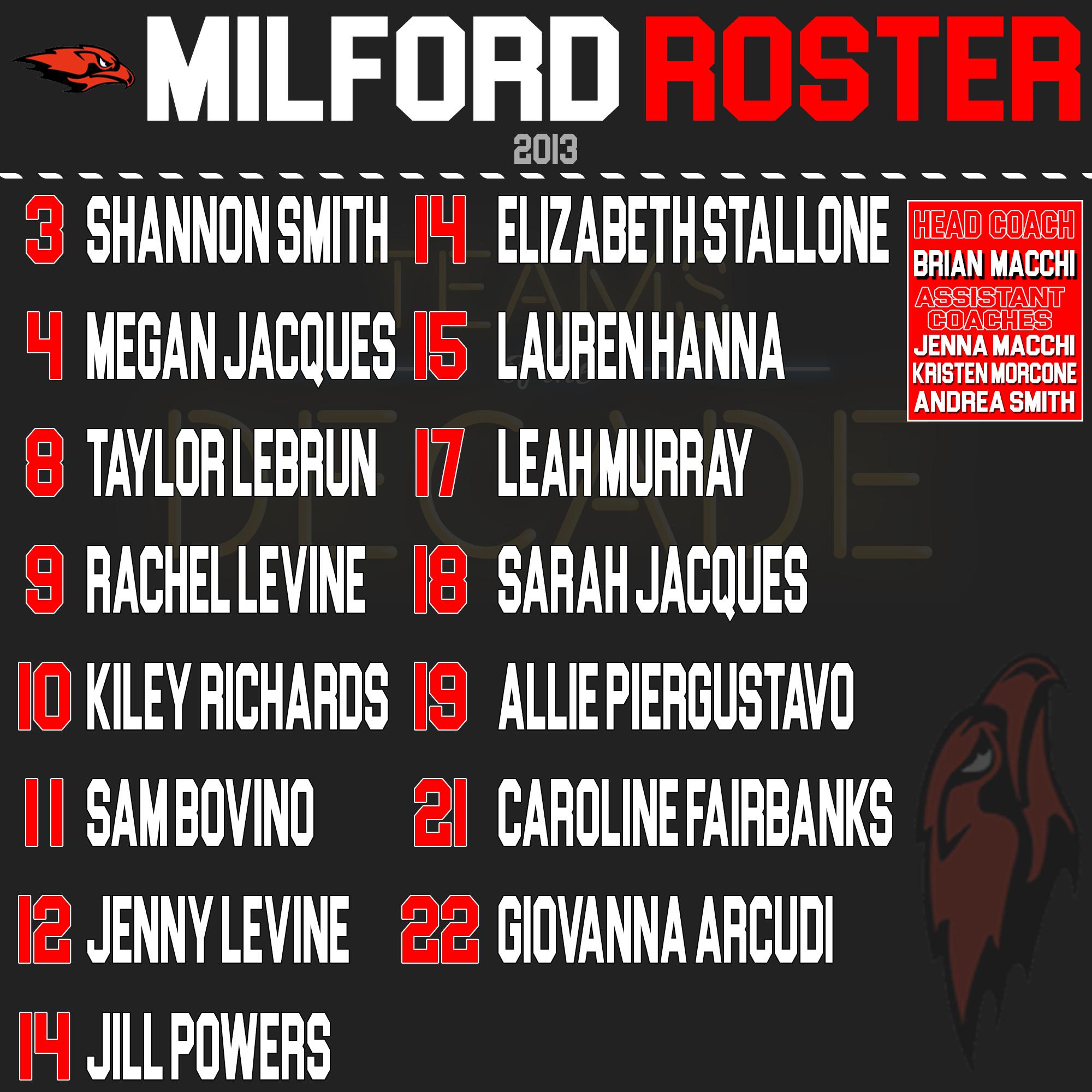 Milford softball