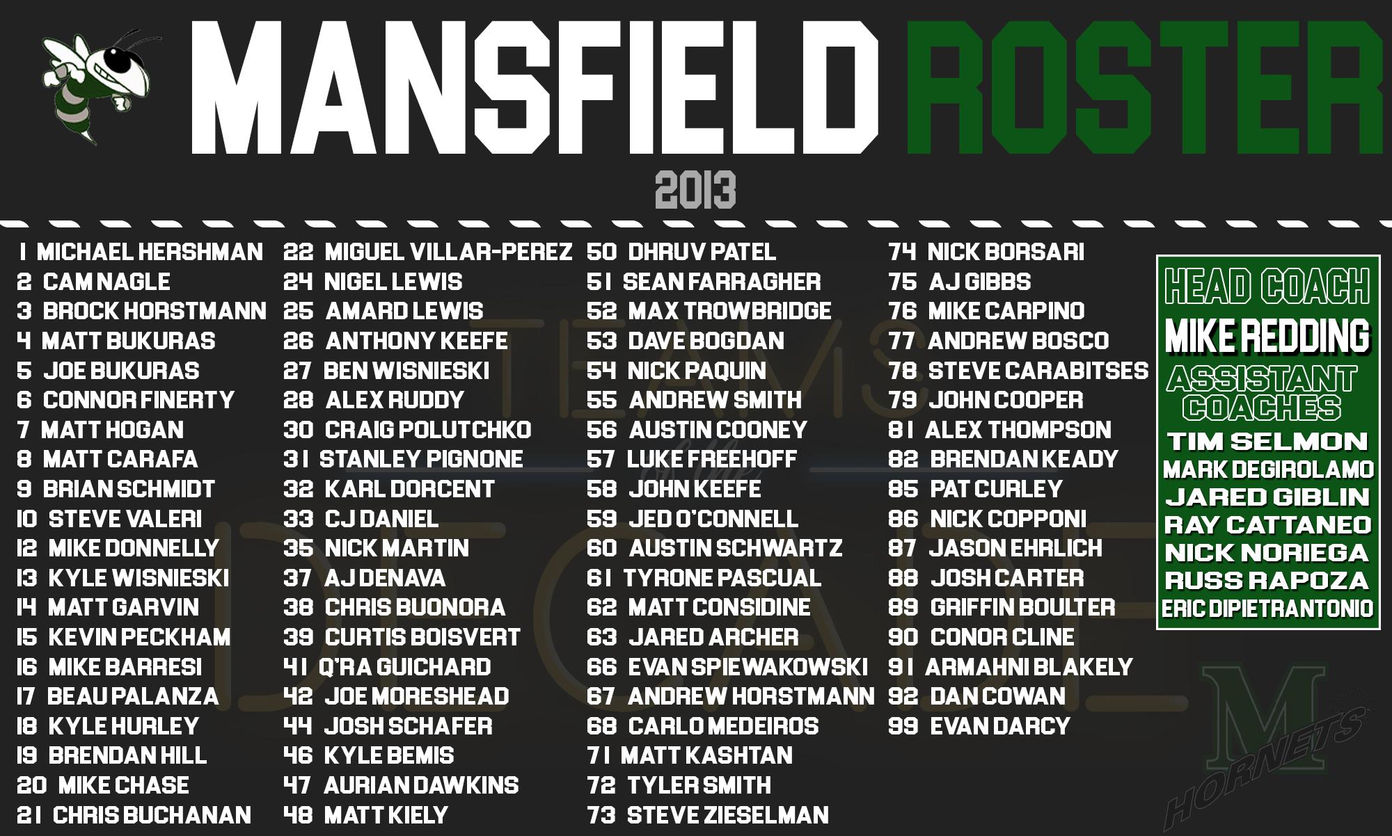 Mansfield football