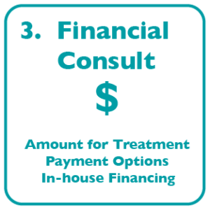 Financial Consult