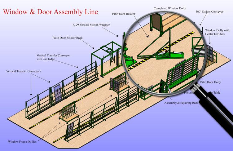 Window-&-Door-Assembly-Line-2015