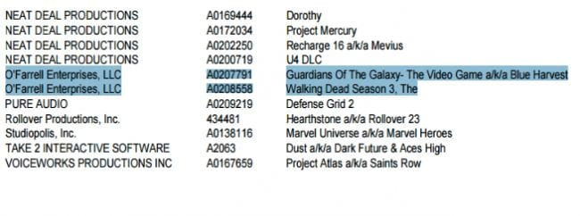 Guardians of the Galaxy Video Game Listing