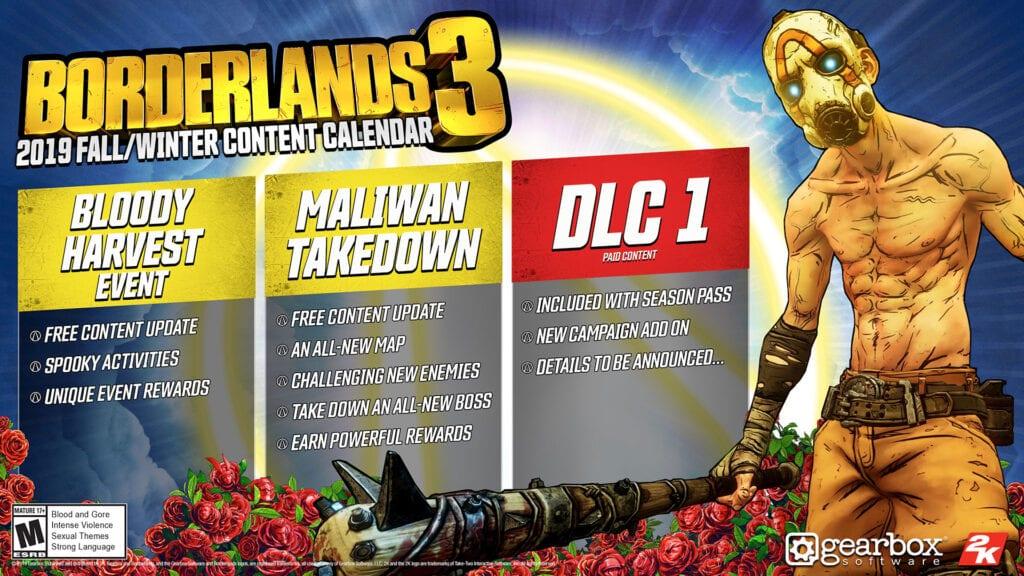 Borderlands 3 post-launch content