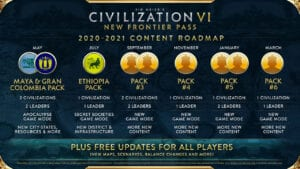 civilization 6 frontier pass 2