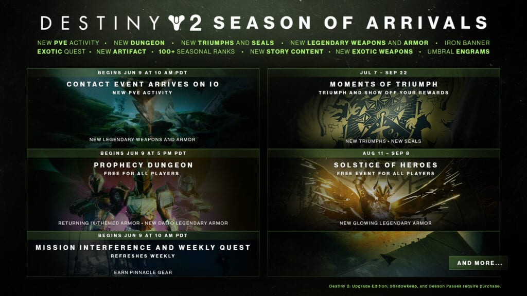Destiny 2 Season Of Arrivals Details Revealed (VIDEO)