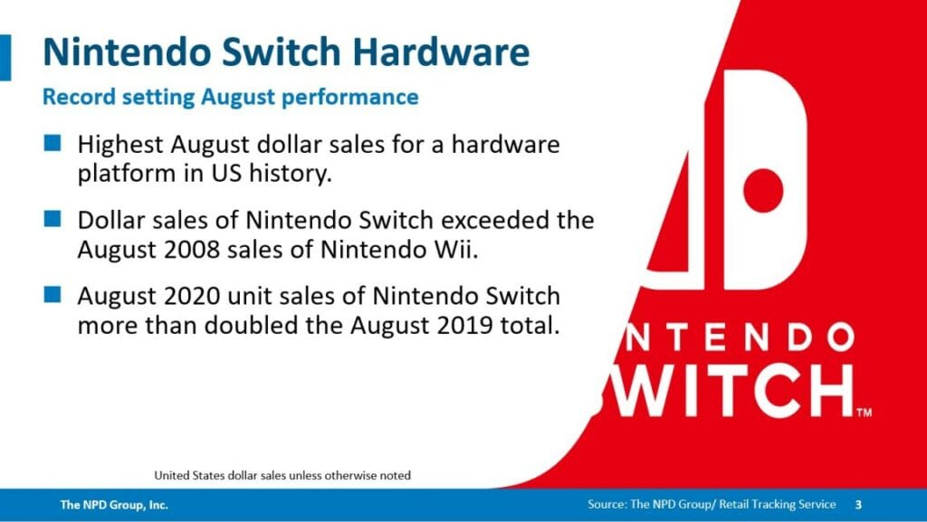 Nintendo Switch August 2020