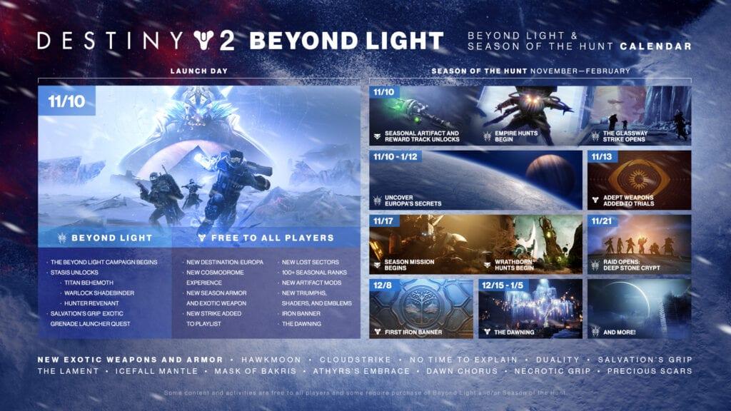 Destiny 2 Beyond Light Season of the Hunt Season Pass