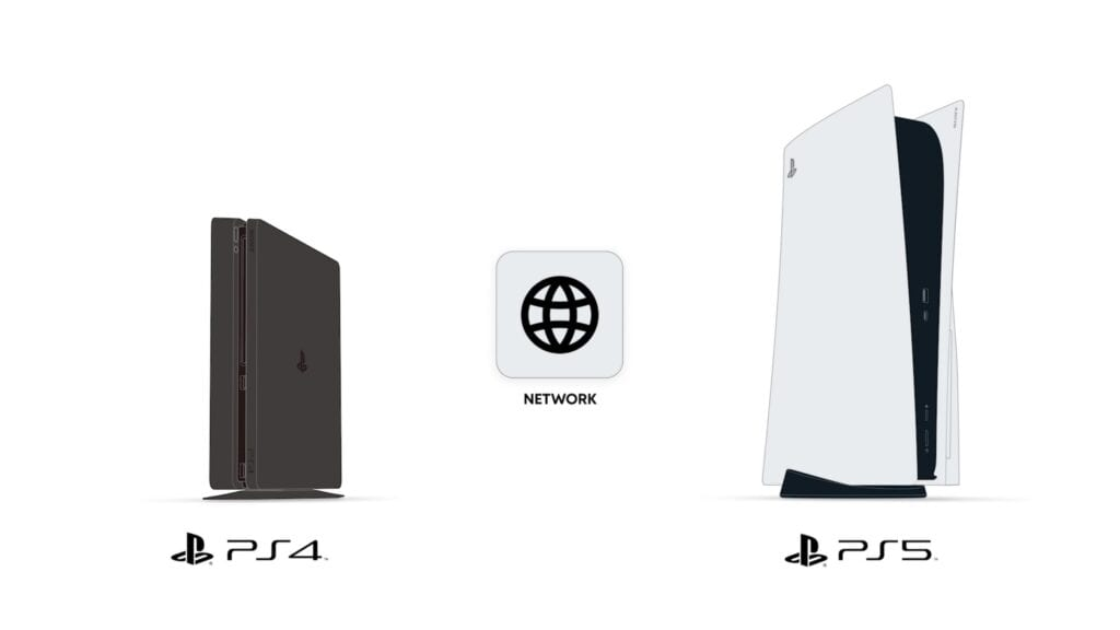 PS5 To PS4 Data Transfer Instructions Revealed (VIDEO)