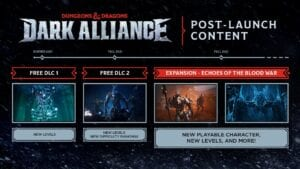 dark alliance roadmap