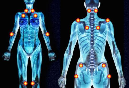 TCM Acupuncture Differentiation of Common Psoriasis