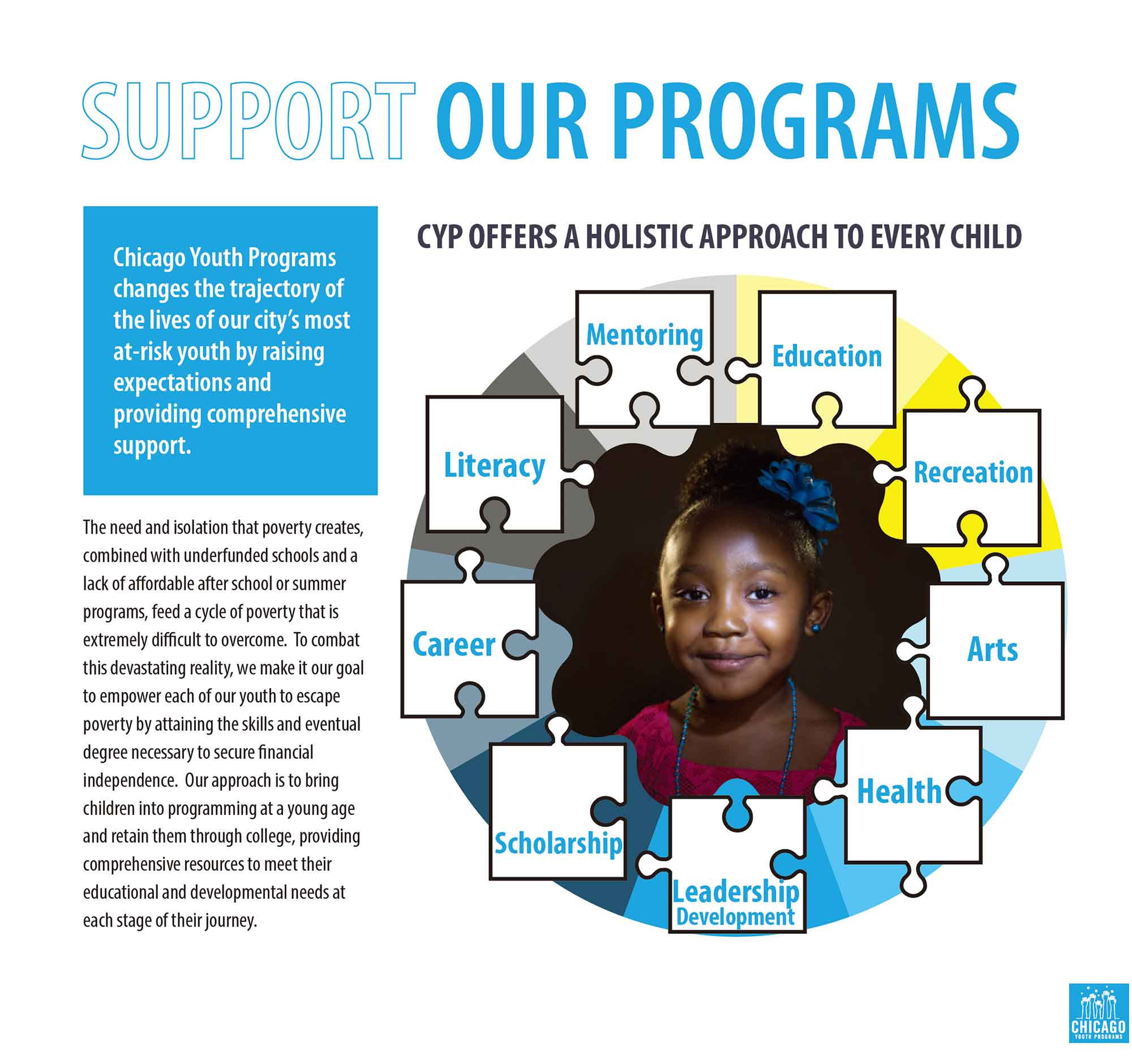 CYP Our Programs