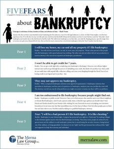 Fear of Bankruptcy