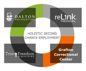 reLink Medical Impact Story