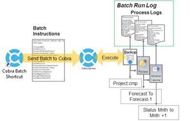 Batch Processing Flow