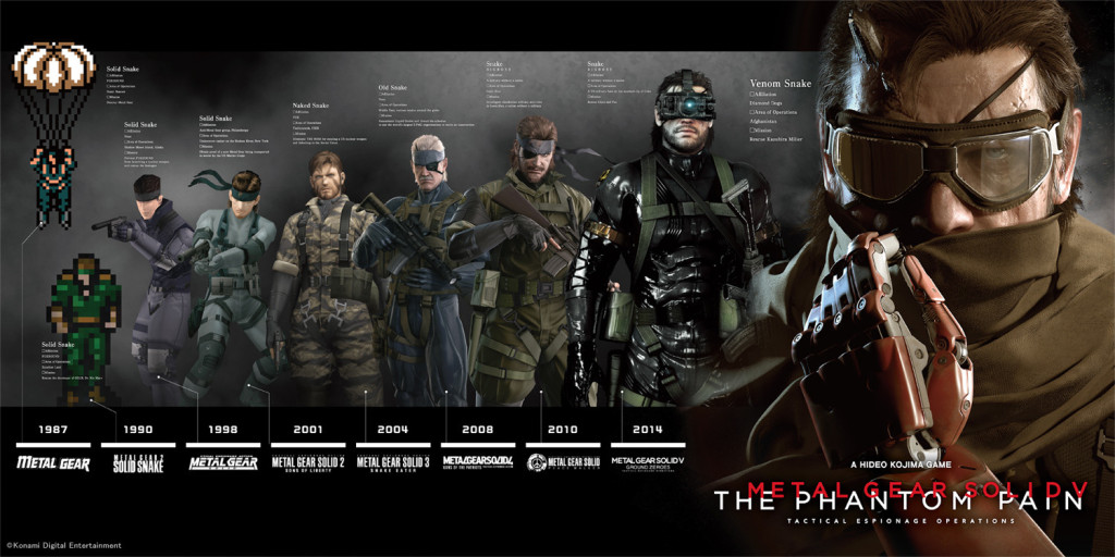 Metal Gear Solid All Snakes