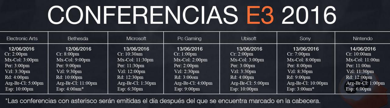 EstadoGamerLA conferencias E3 2016