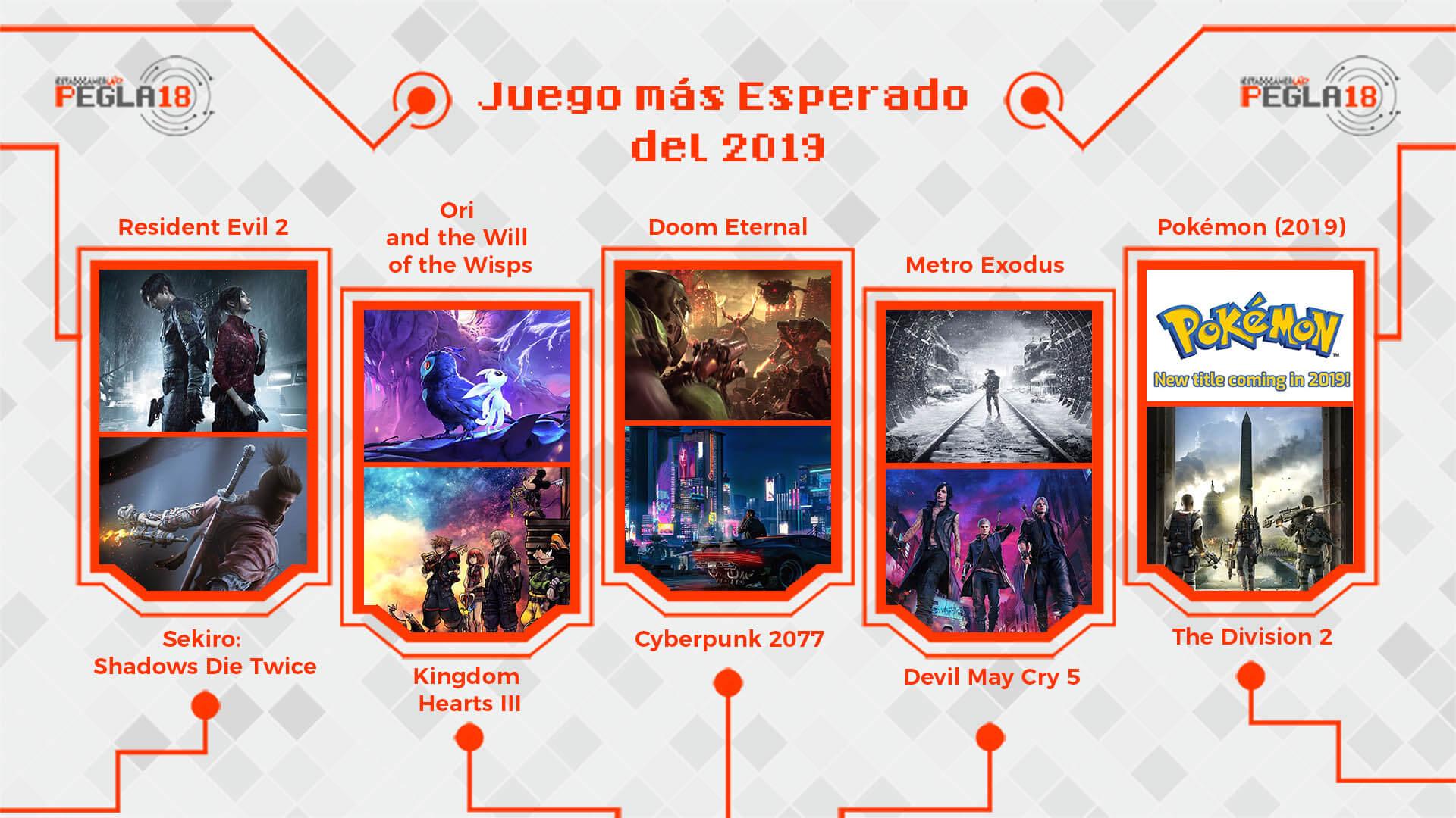 Premios EGLA 2018 Juego más esperado del 2019