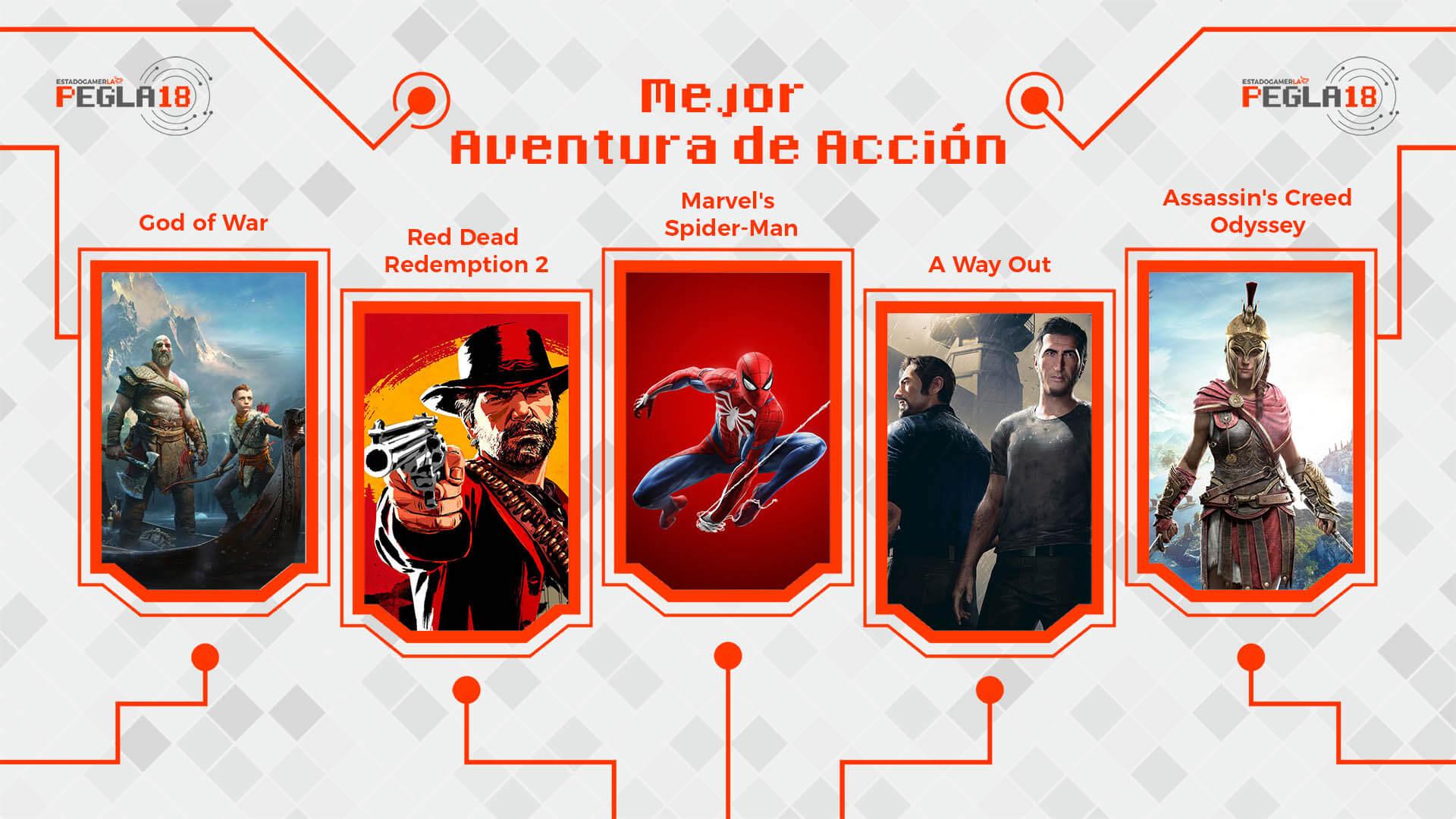 Premios EGLA 2018 Mejor Aventura de Accion