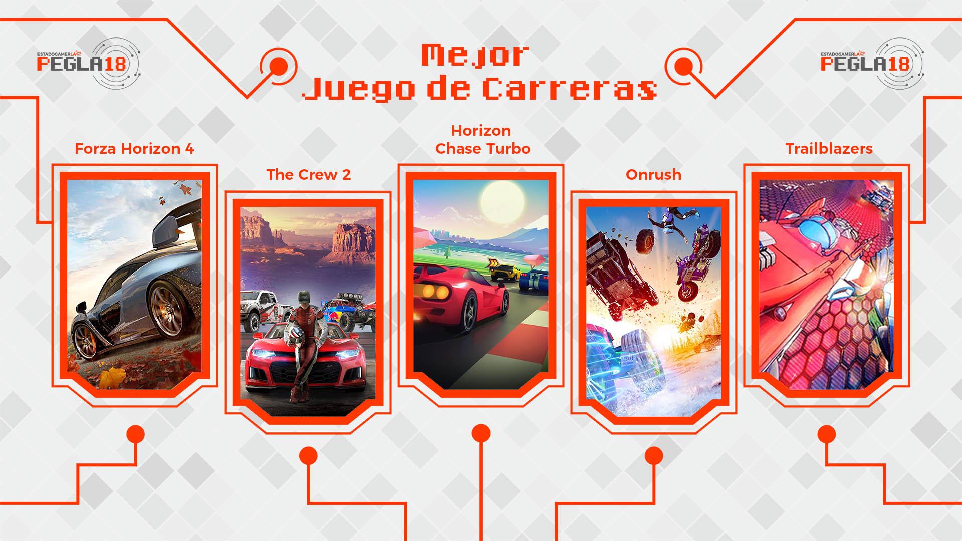 Premios EGLA 2018 Mejor Juego de Carreras
