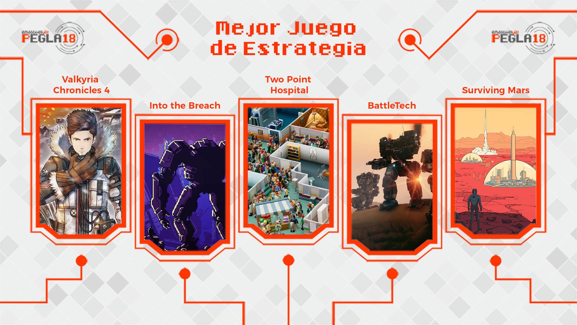 Premios EGLA 2018 Mejor Juego de Estrategia