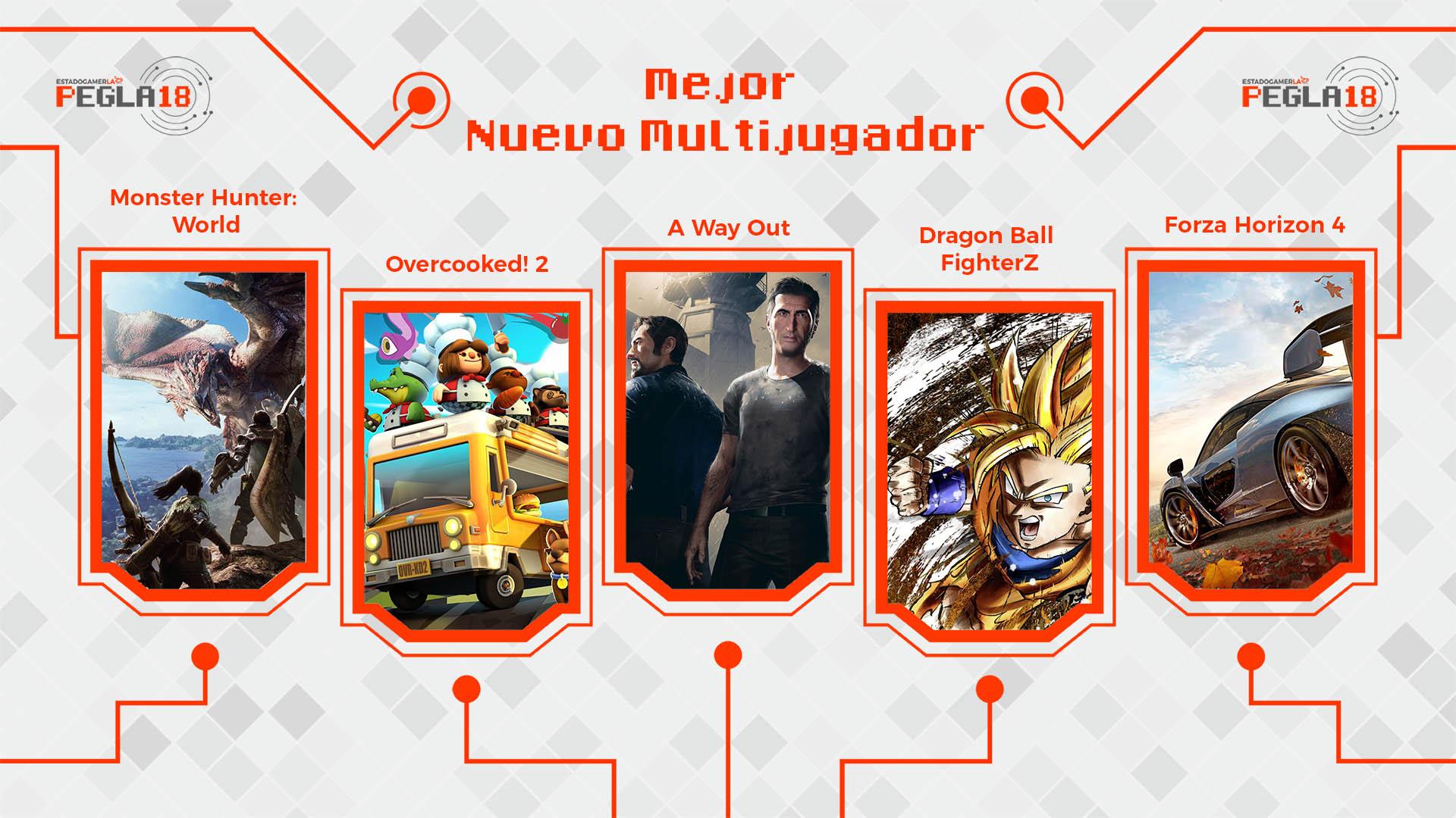 Premios EGLA 2018 Mejor Nuevo Multijugador