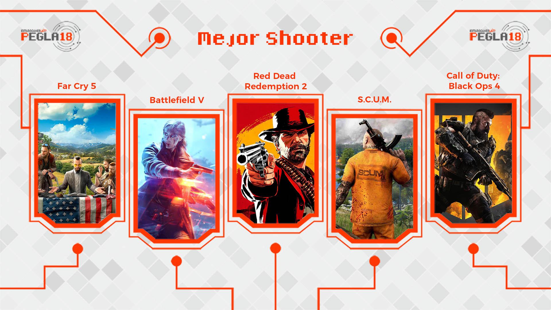 Premios EGLA 2018 Mejor Shooter