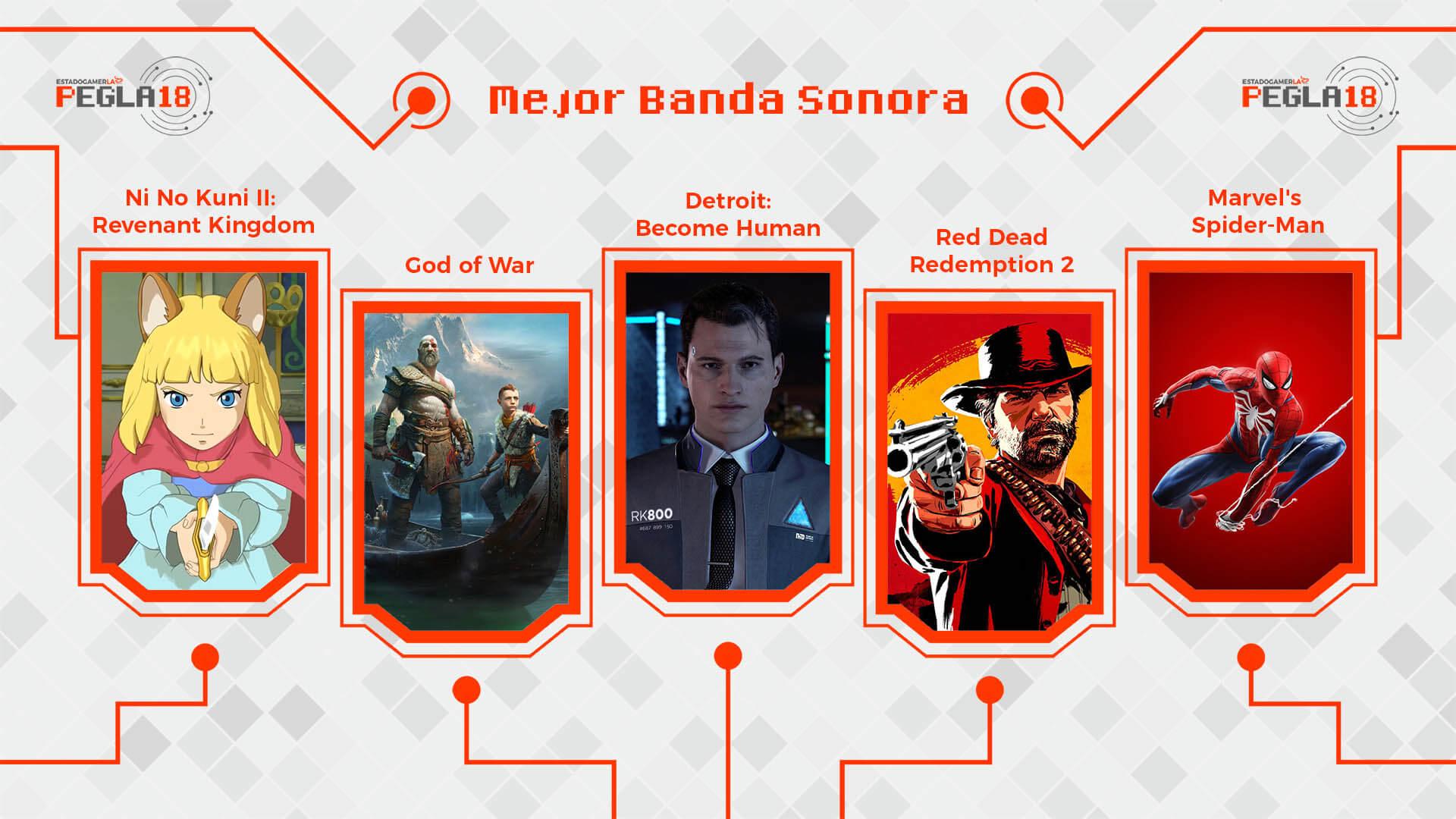Premios EGLA 2018 Mejor Banda Sonora