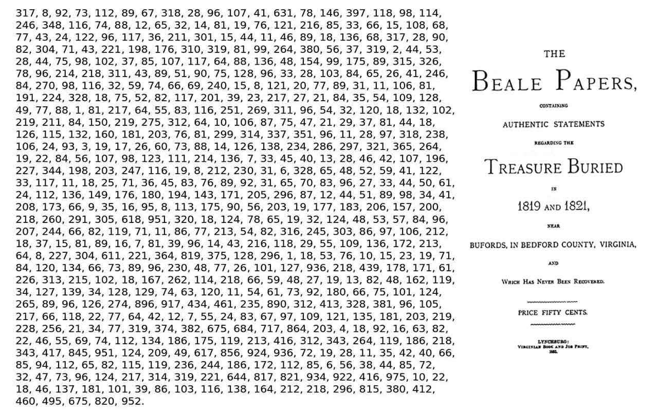 Thomas J. Beale and the Beale ciphers