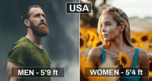 women, men, USA, US, United States, Britain, Europe, People, life, Inspired, fact, facts, tall, height, love