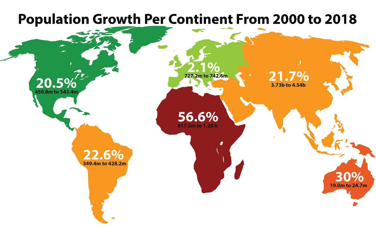 maps, charts, population, life, expectancy, growth, facts, people