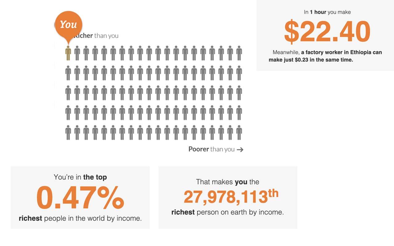 richest, people, facts, life, money, millionaires, surprising
