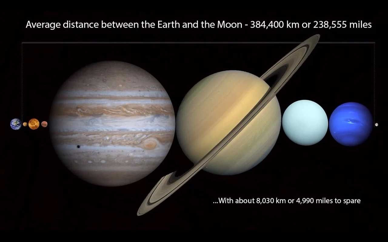 space, universe, solar system, facts, moon, Earth, distance