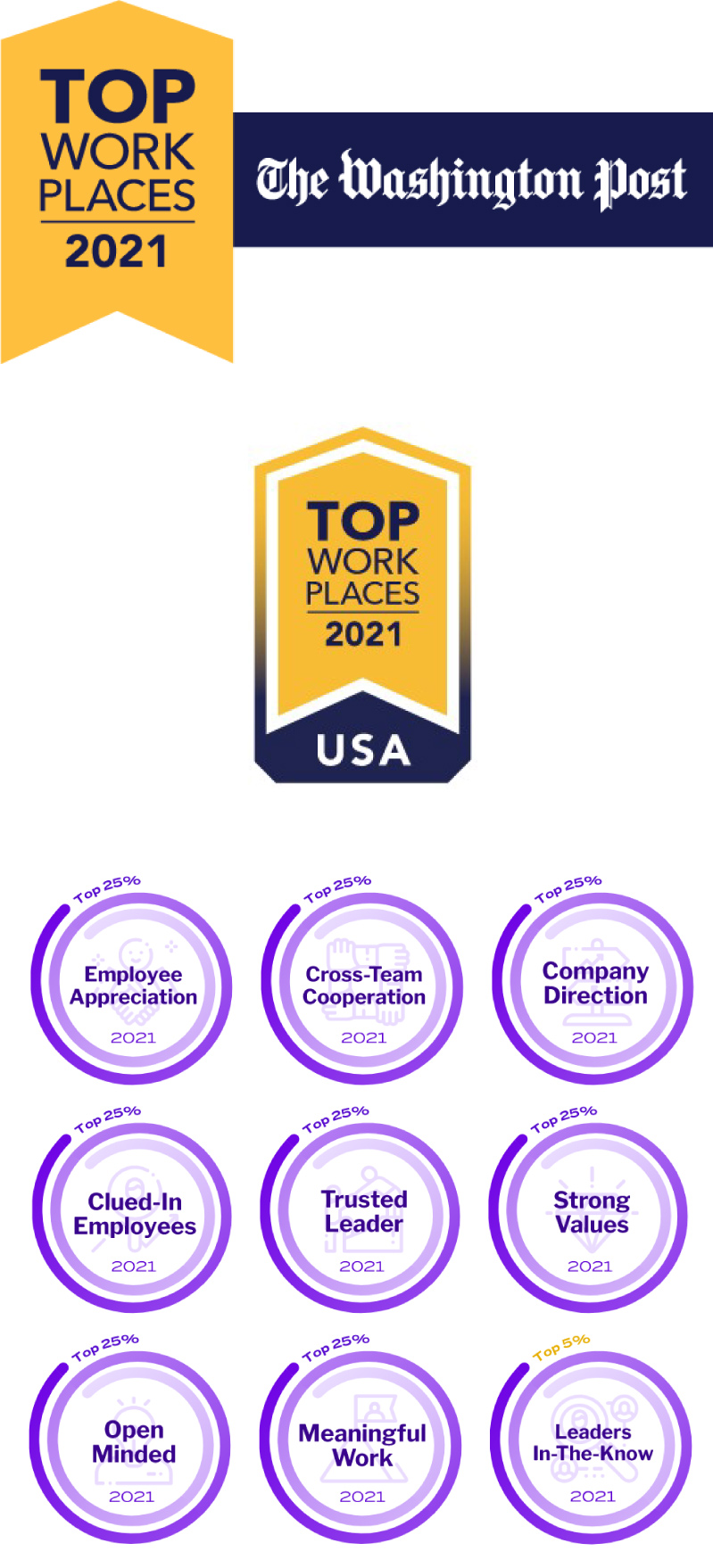 Top Work Places 2019 - The Washington Post