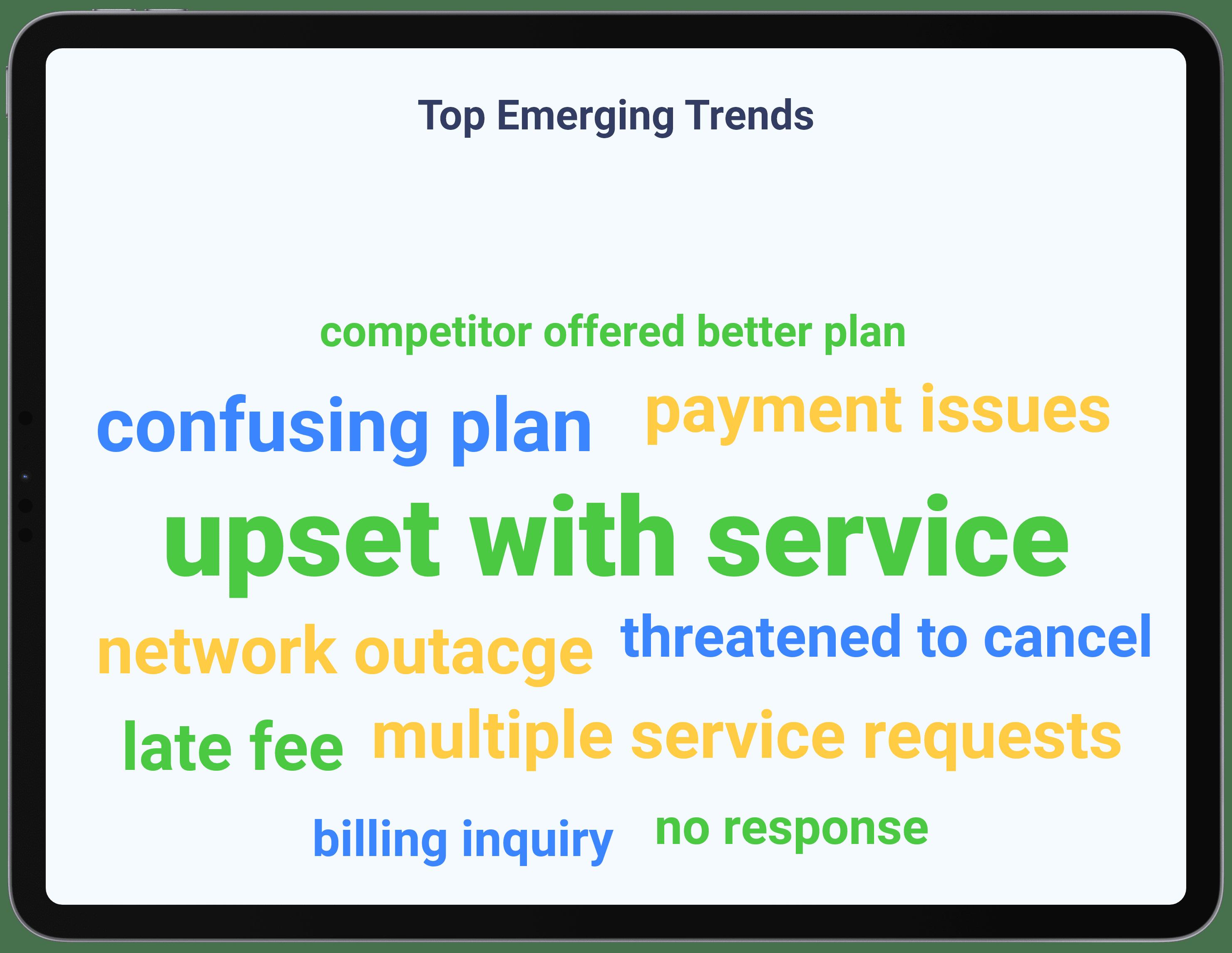 Telecommunications - Identify Trending Topics