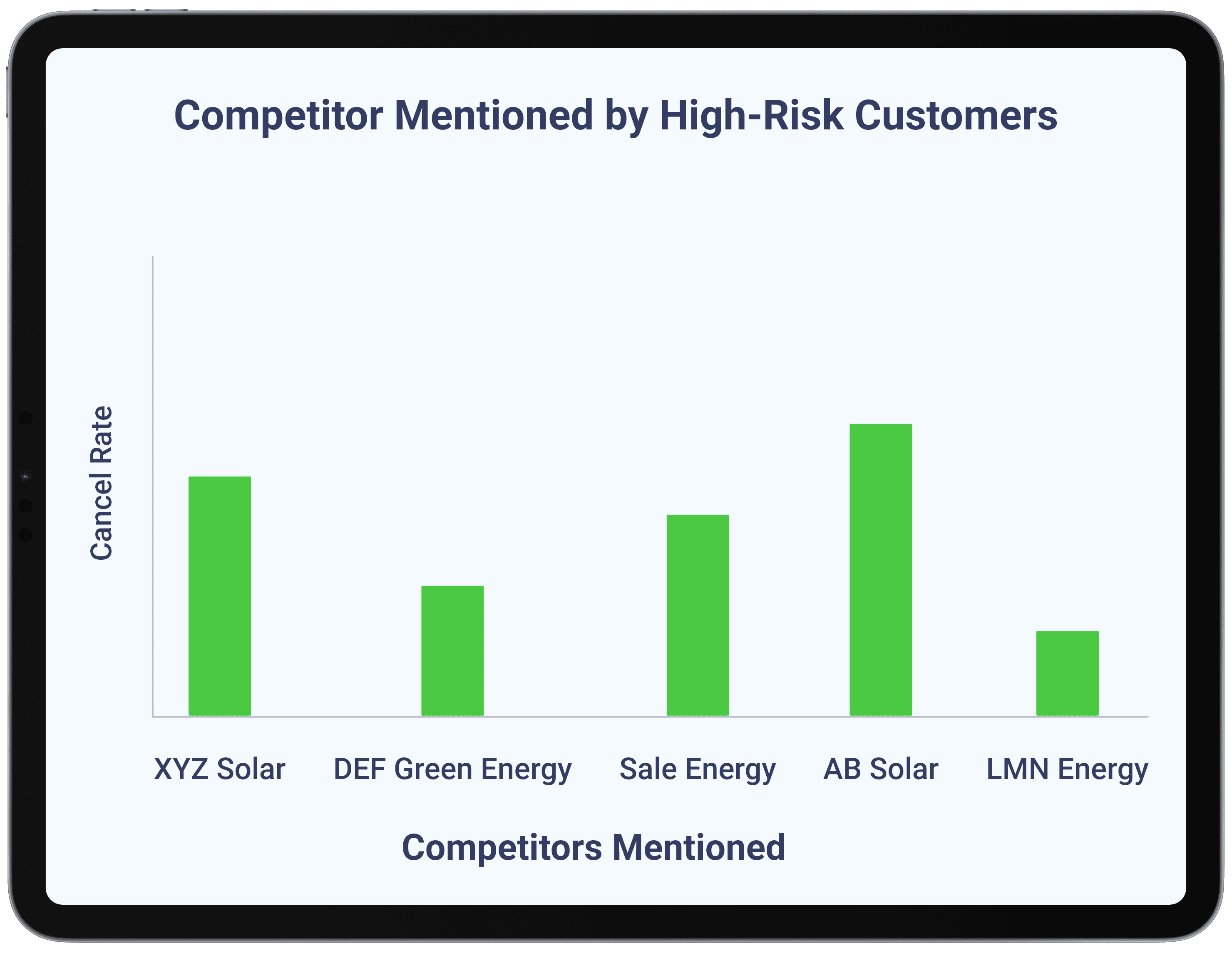 Utilities - Build Competitive Intelligence