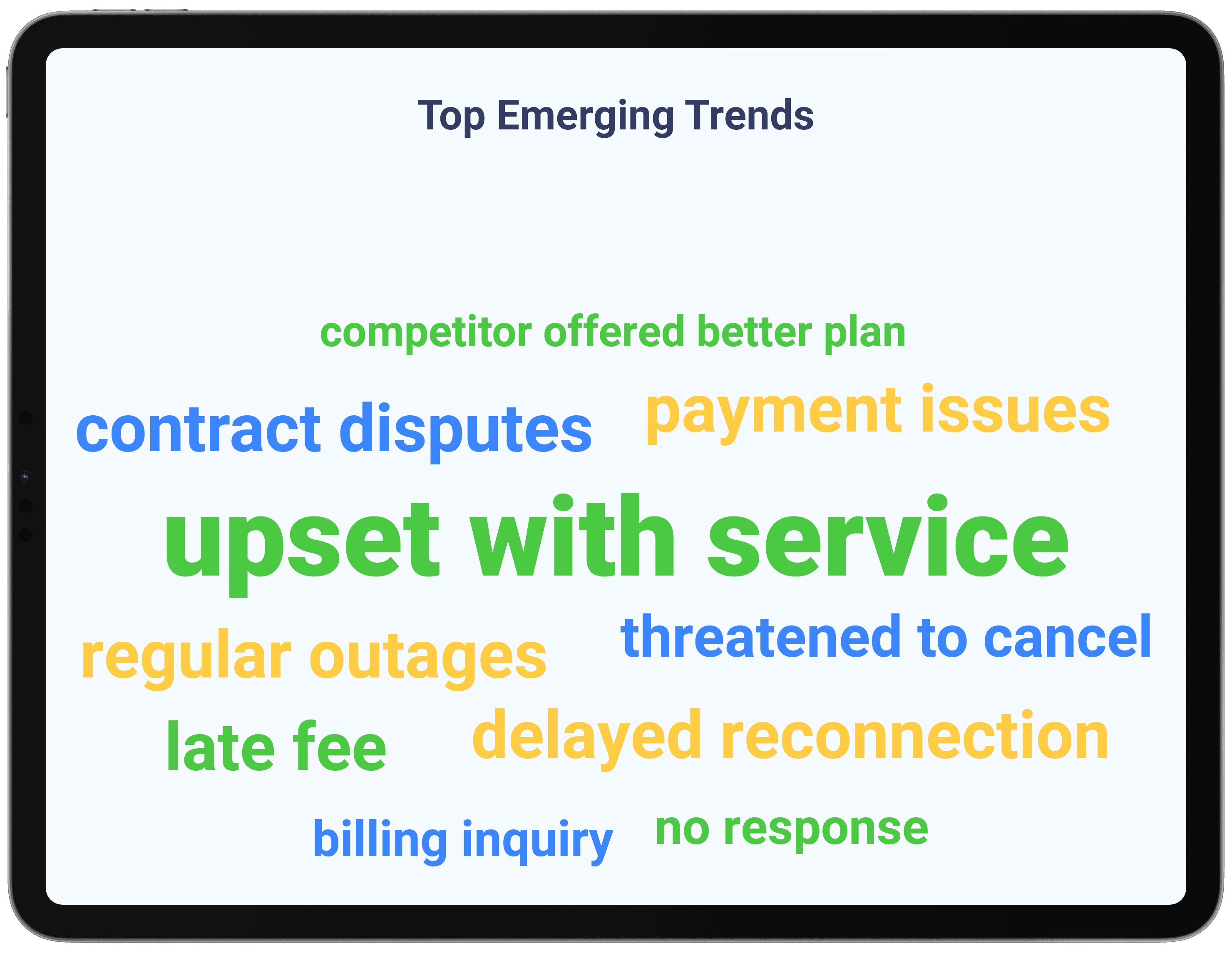 Utilities - Identify Trending Topics