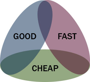 Pick any 2 - good, fast or cheap