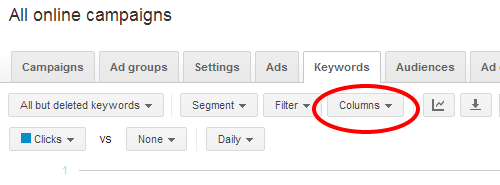 AdWords Columns Button
