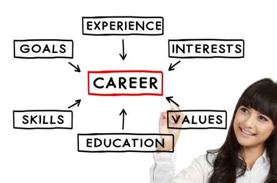 Top 5 Career Advice for 2016 and Beyond