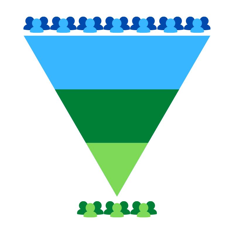 Online Sales Lead Generation Services