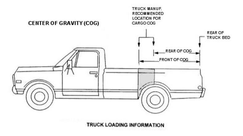 truck topper on truck