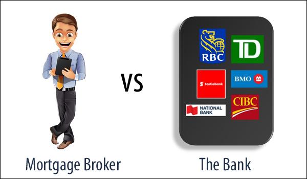 Mortgage broker vs. bank