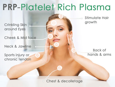 prp for face lifts in Jupiter Florida at NovaGenix in Palm Beach