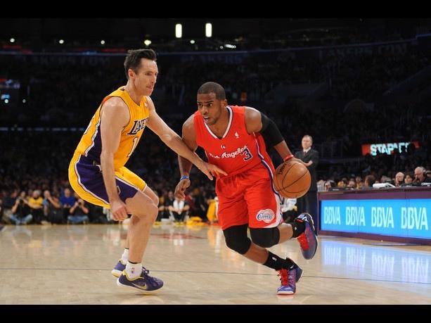Fantasy Basketball Chris Paul