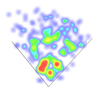Xander's Heat Map