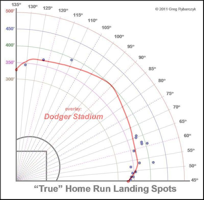 Jimmy Rollins Home Run Map